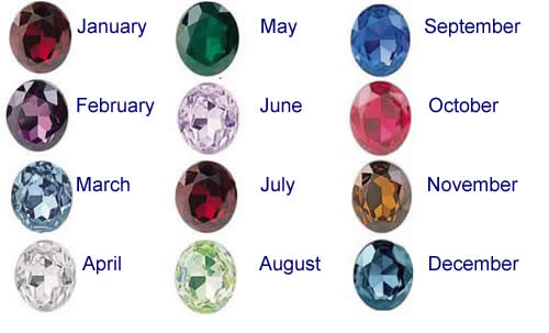 Image result for birthstone color and meaning Which birthstone correlates with each month?