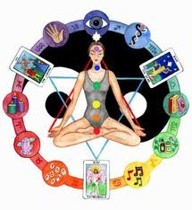 psychic services